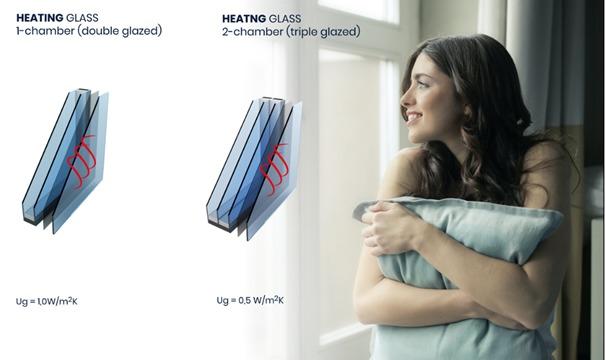 HQ Glass – Inteligentné výhrevné sklo